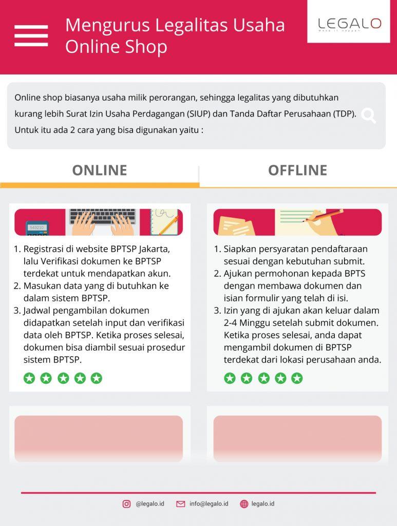 Ini Yang Harus Dilakukan Online Shop Jika Ingin Mengurus Legalitas Usaha Legalo